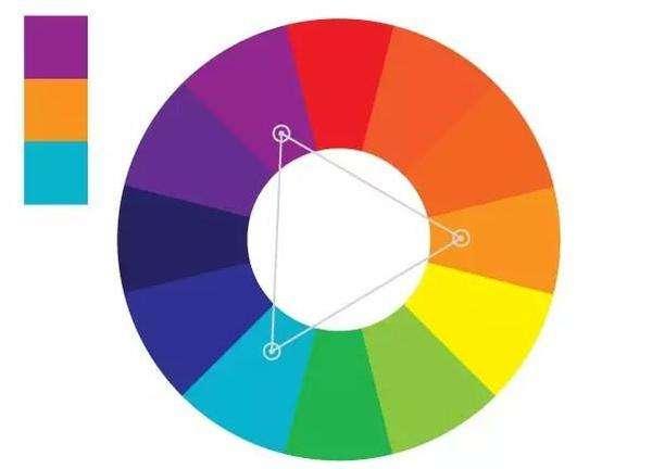 graphic design,平面设计,essay代写,paper代写,美国作业代写