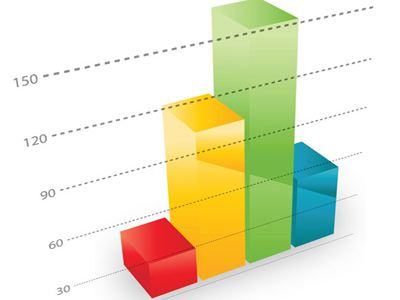 Statistical,统计思想,assignment代写,美国作业代写,作业代写
