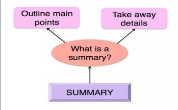 怎么写Summary,Summary写作,assignment代写,代写,北美作业代写