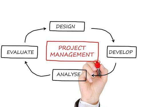 Project management,项目管理,assignment代写,paper代写,美国作业代写