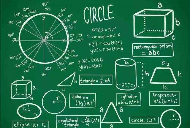 对数学的兴趣,数学,作业代写,北美作业代写,代写